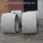 Производство жб колец 2