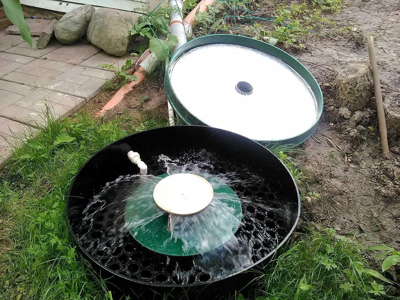 Евролос Био – септик биологической очистки сточных вод